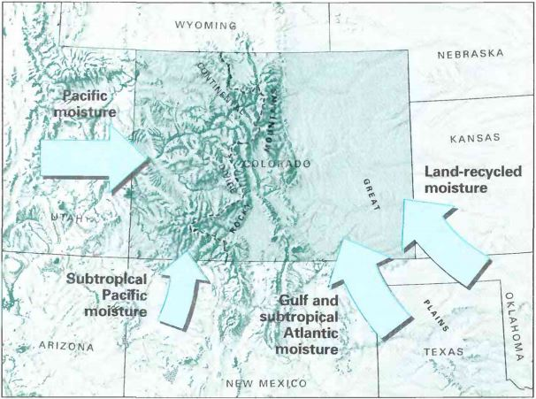 Map depicting the principal sources & patterns of delivery of moisture into Colorado.
