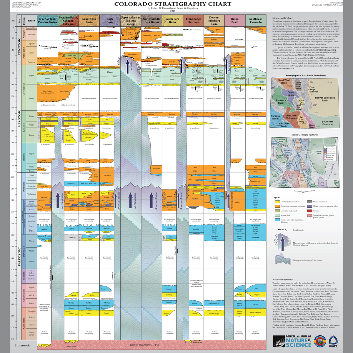 Geology Colorado Water Knowledge Colorado State University
