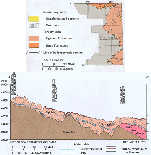Map identifying location of High Plains Aquifer in Colorado and a cross section diagram of the aquifer showing the depth of the formation.